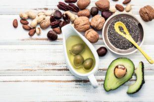 Lebensmittelernährung - Entdecken Sie ein neues und gesundes Ich