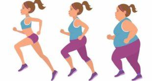 Alchemistischer Gewichtsverlust – Umwandlung von Übergewicht in menschlichen Geist