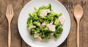 Müssen Sie wirklich Hühnchen und Brokkoli essen?